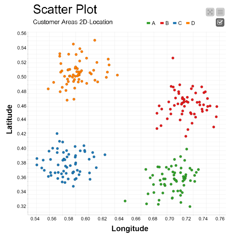 Data Visualization 101: 5 Easy Plots To Get To Know Your
