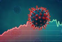 coronavirus-impact