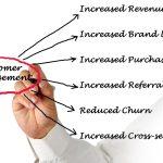 reduce customer churn